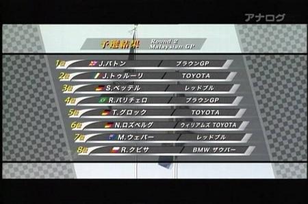 09年04月05日01時45分-フジテレビ-[S]F1予選-0(1).jpg