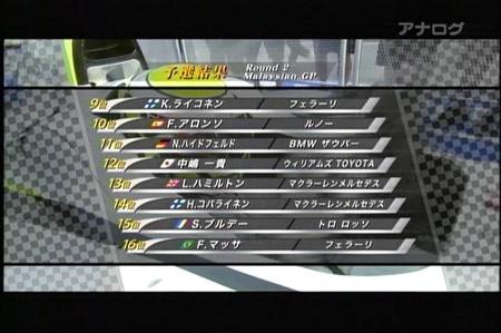 09年04月05日01時45分-フジテレビ-[S]F1予選-0(2).jpg