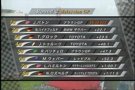 09年04月05日23時45分-フジテレビ-[N]◇50[S]F1マレーシアグランプ-0.jpg