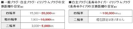 交換目安.jpg