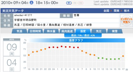 湿度.jpg