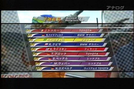 09年08月30日02時25分-フジテレビ-[S]F1予選-0(3).jpg