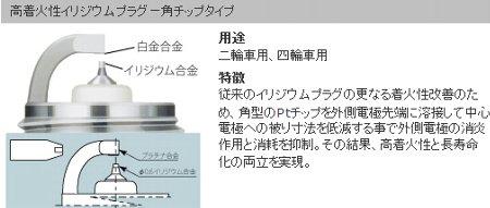 高着火性イリジウムプラグ-角チップタイプ.jpg